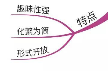 https://cdn.china-scratch.com/timg/191109/1334254539-16.jpg
