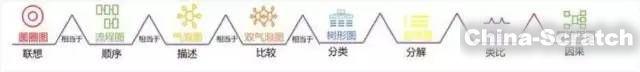 https://cdn.china-scratch.com/timg/191109/133425I06-15.jpg