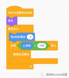 https://cdn.china-scratch.com/timg/191111/13102I109-2.jpg
