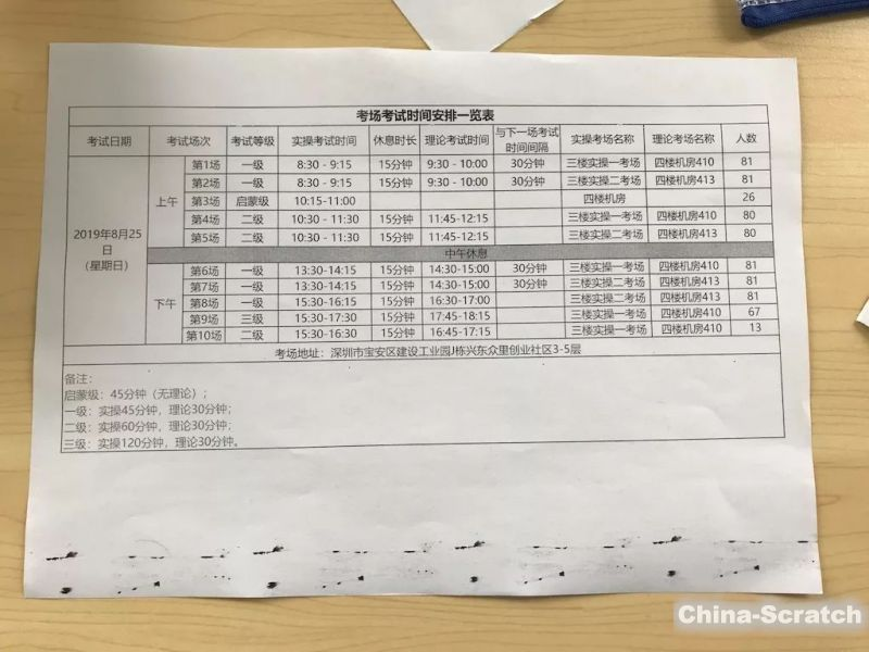 https://cdn.china-scratch.com/timg/191113/1459463061-6.jpg