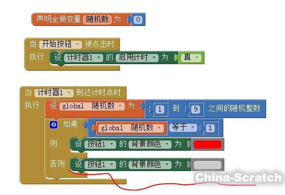 https://cdn.china-scratch.com/timg/191118/14025R639-14.jpg
