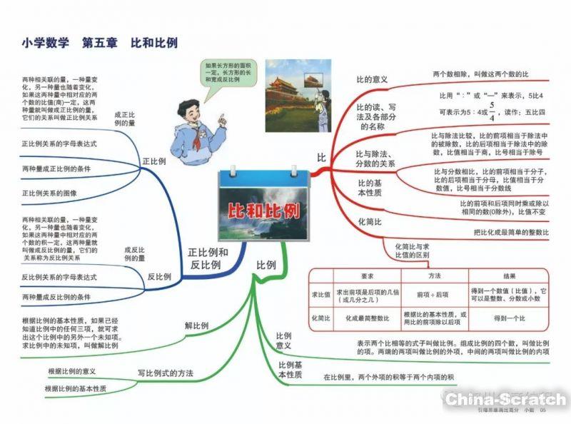 https://cdn.china-scratch.com/timg/191122/142F93337-5.jpg