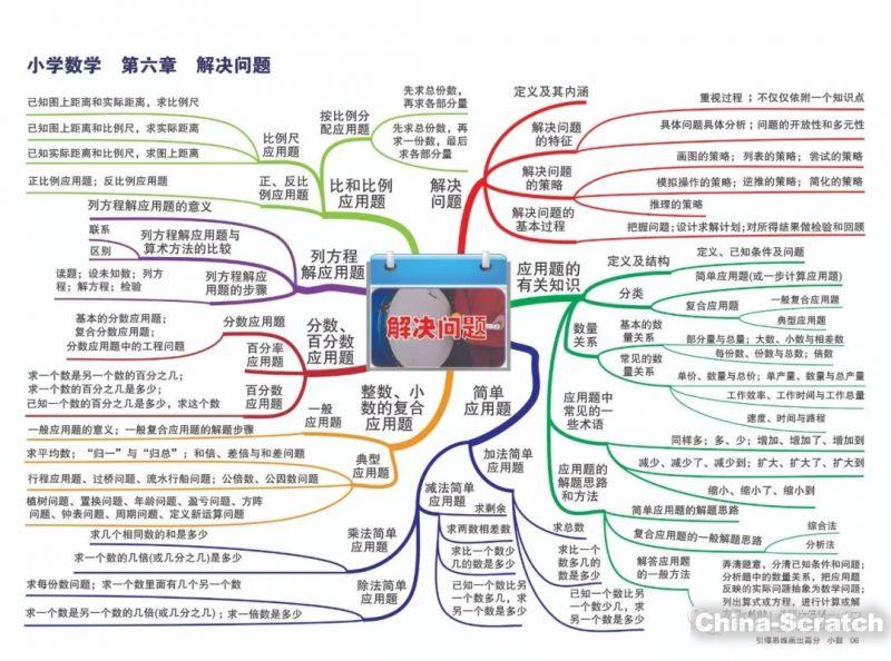 https://cdn.china-scratch.com/timg/191122/142F961W-6.jpg