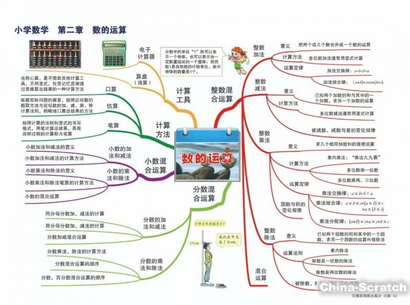 https://cdn.china-scratch.com/timg/191122/142FIV6-2.jpg