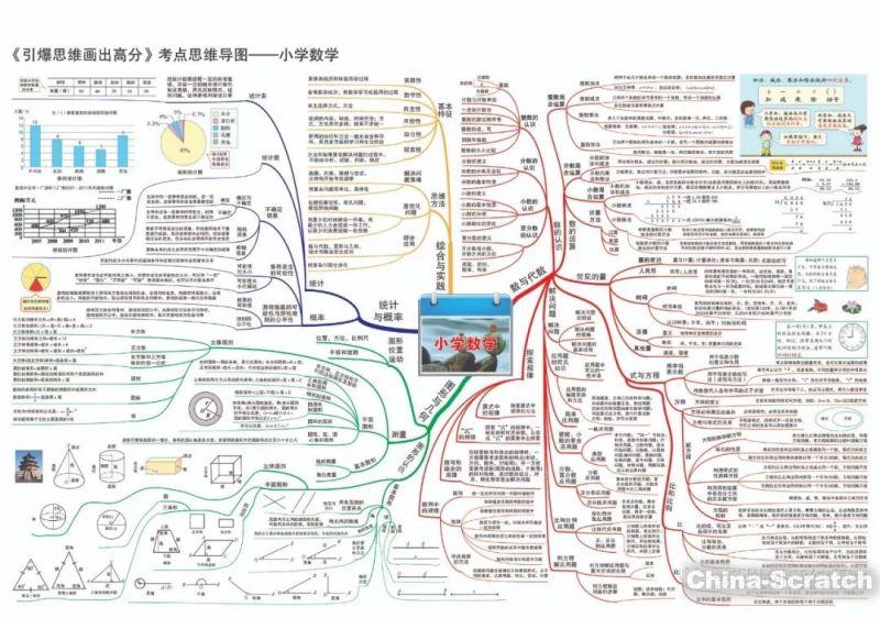 https://cdn.china-scratch.com/timg/191122/142FL125-0.jpg