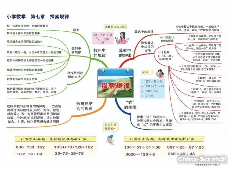 https://cdn.china-scratch.com/timg/191122/142G05319-7.jpg