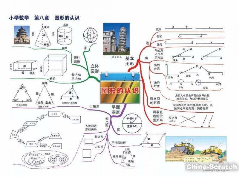 https://cdn.china-scratch.com/timg/191122/142G05B0-8.jpg