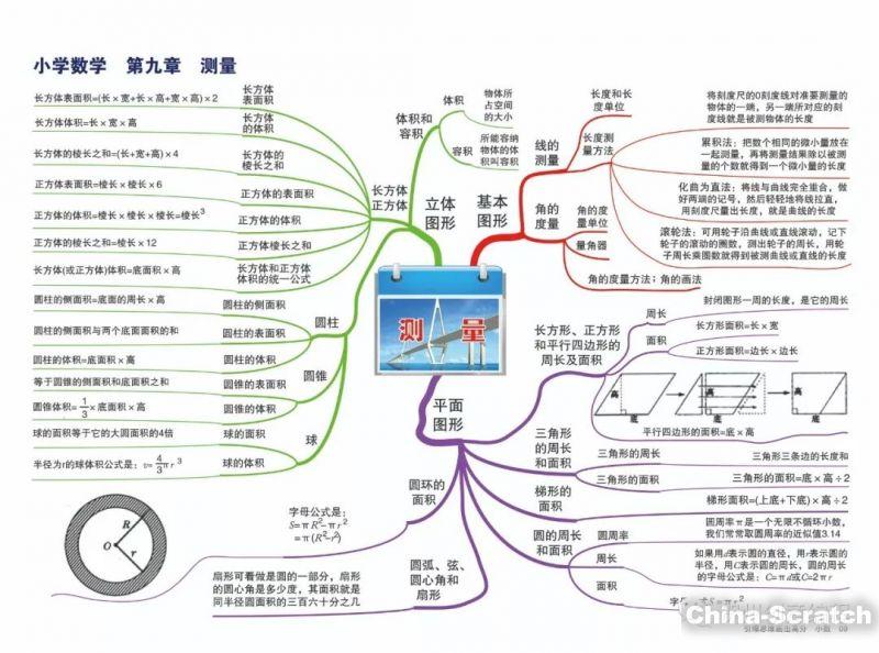 https://cdn.china-scratch.com/timg/191122/142G14048-9.jpg