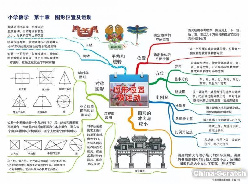 https://cdn.china-scratch.com/timg/191122/142G15647-10.jpg