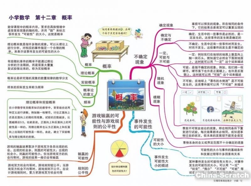 https://cdn.china-scratch.com/timg/191122/142G24H3-12.jpg