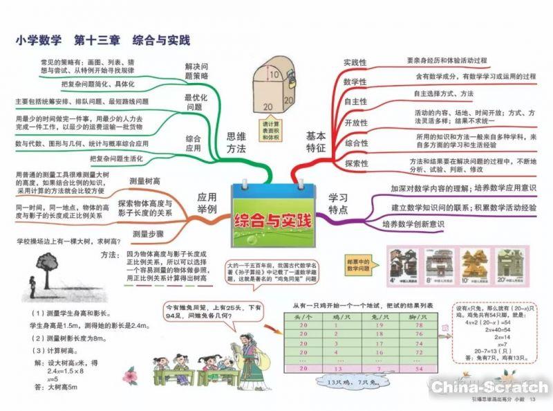https://cdn.china-scratch.com/timg/191122/142G25002-13.jpg