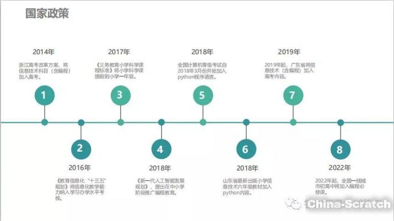 https://cdn.china-scratch.com/timg/191122/1432014343-0.jpg
