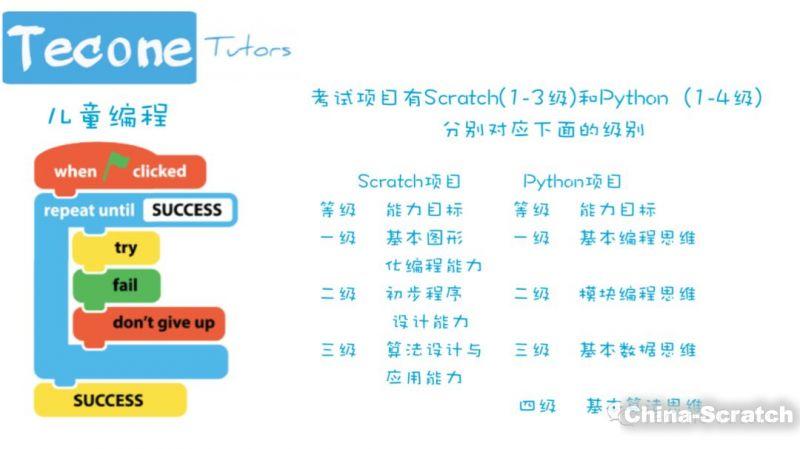 https://cdn.china-scratch.com/timg/191126/115S52032-0.jpg