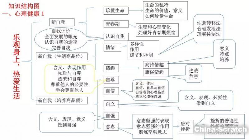https://cdn.china-scratch.com/timg/191128/105539A25-0.jpg