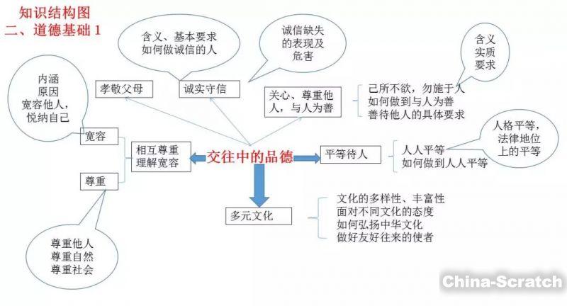 https://cdn.china-scratch.com/timg/191128/1055423930-2.jpg