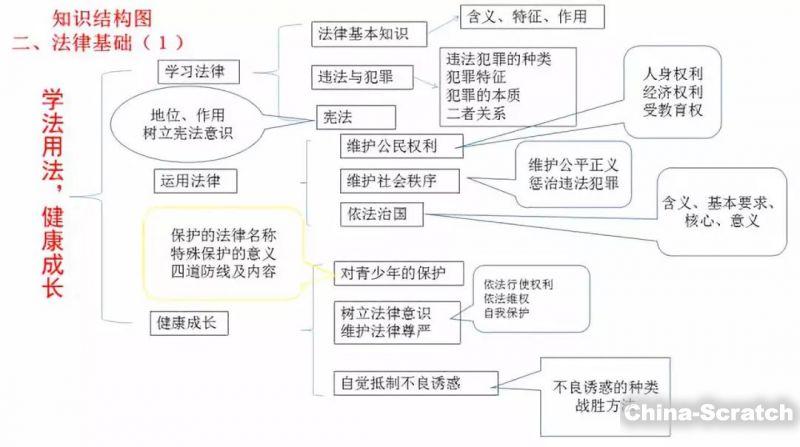 https://cdn.china-scratch.com/timg/191128/1055432954-4.jpg
