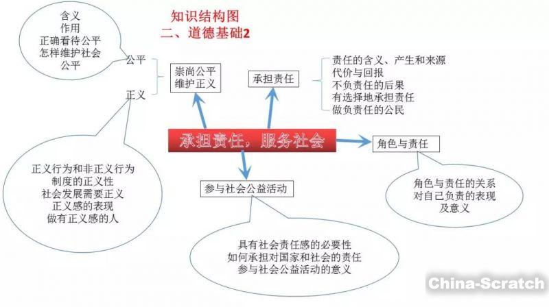 https://cdn.china-scratch.com/timg/191128/1055436056-3.jpg