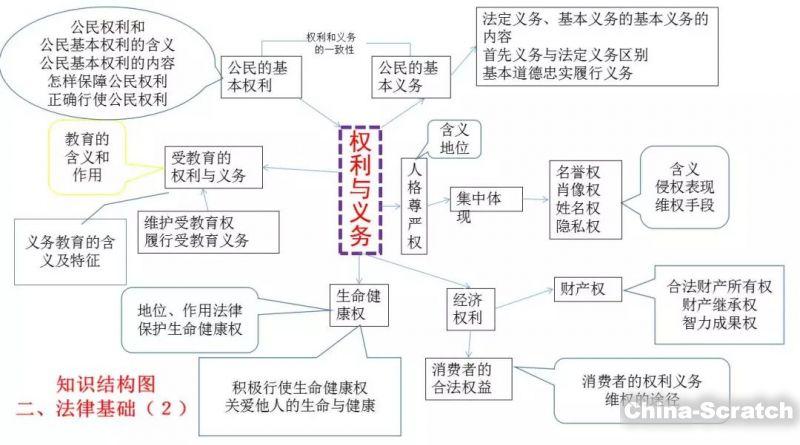 https://cdn.china-scratch.com/timg/191128/1055441143-5.jpg