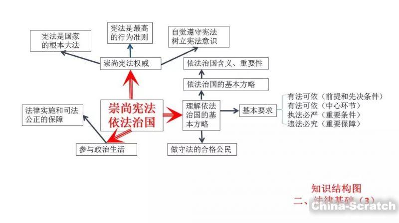https://cdn.china-scratch.com/timg/191128/105544FP-6.jpg