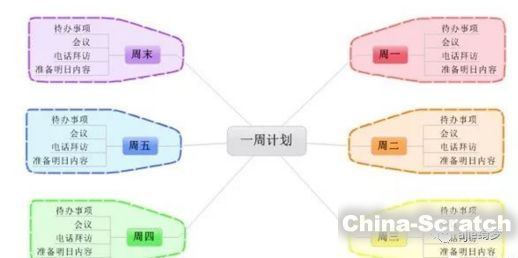 https://cdn.china-scratch.com/timg/191201/10504311A-2.jpg