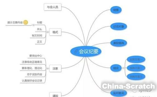 https://cdn.china-scratch.com/timg/191201/1050431309-1.jpg