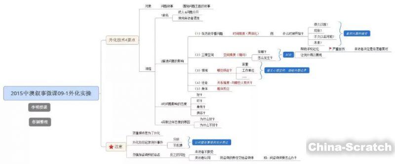 https://cdn.china-scratch.com/timg/191201/11411J934-4.jpg