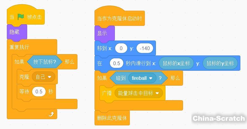 https://cdn.china-scratch.com/timg/191201/11450051H-1.jpg