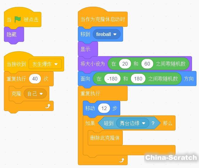 https://cdn.china-scratch.com/timg/191201/1145011X6-3.jpg
