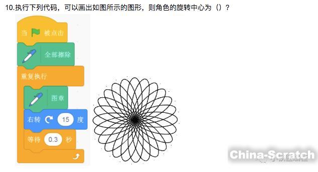 https://cdn.china-scratch.com/timg/191204/11264GK7-11.jpg