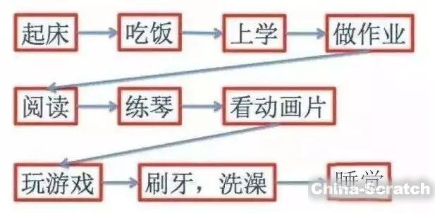 https://cdn.china-scratch.com/timg/191204/12061I637-4.jpg