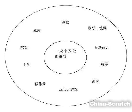 https://cdn.china-scratch.com/timg/191204/12061J237-2.jpg