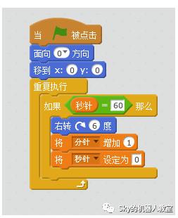 https://cdn.china-scratch.com/timg/191204/120KGD1-18.jpg