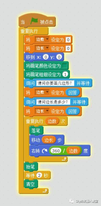 https://cdn.china-scratch.com/timg/191204/120KI641-23.jpg