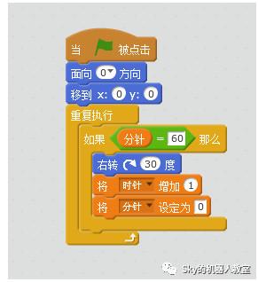 https://cdn.china-scratch.com/timg/191204/120KMZ7-19.jpg