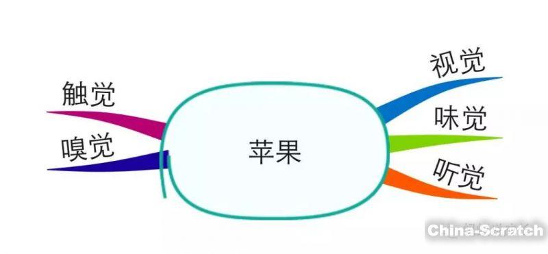 https://cdn.china-scratch.com/timg/191204/121Z91c2-1.jpg