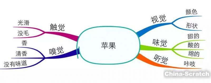 https://cdn.china-scratch.com/timg/191204/121Z95C7-2.jpg