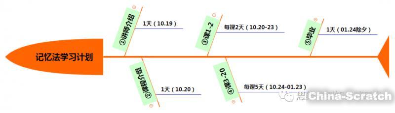 https://cdn.china-scratch.com/timg/191204/144304F18-0.jpg