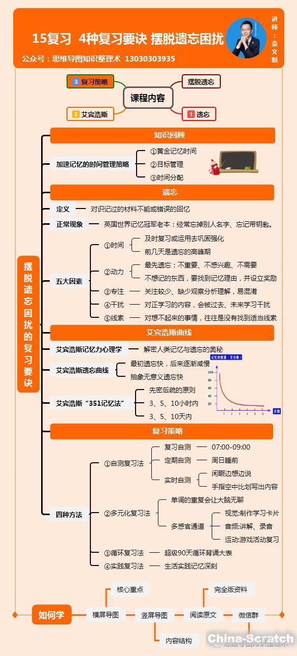 https://cdn.china-scratch.com/timg/191204/1443062518-3.jpg