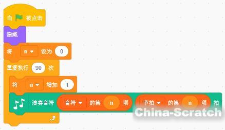 https://cdn.china-scratch.com/timg/191204/1450502C5-4.jpg
