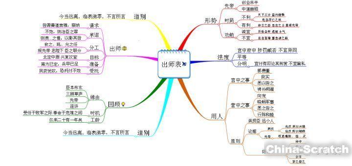 https://cdn.china-scratch.com/timg/191205/1146423F9-3.jpg