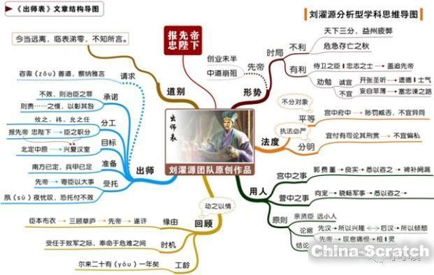 https://cdn.china-scratch.com/timg/191205/1146424323-4.jpg