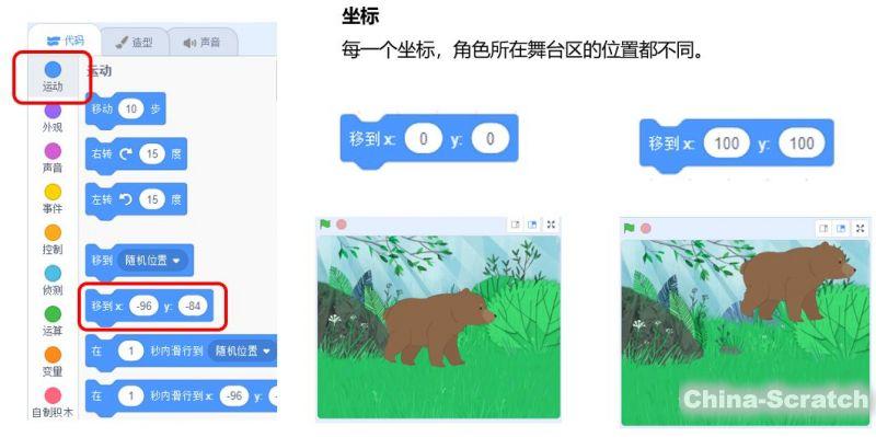https://cdn.china-scratch.com/timg/191205/115223I19-1.jpg