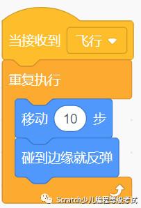 https://cdn.china-scratch.com/timg/191205/12153445X-5.jpg