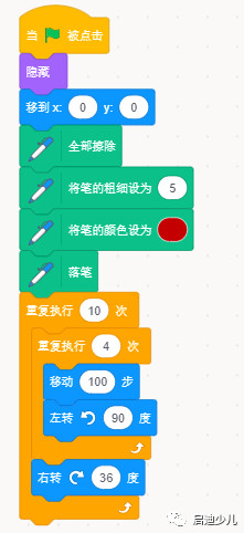 https://cdn.china-scratch.com/timg/191210/1429233415-5.jpg