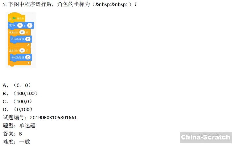 https://cdn.china-scratch.com/timg/191211/1036155937-4.jpg