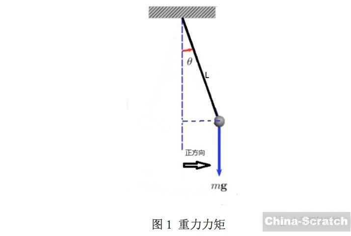 https://cdn.china-scratch.com/timg/191211/105R92Y3-1.jpg