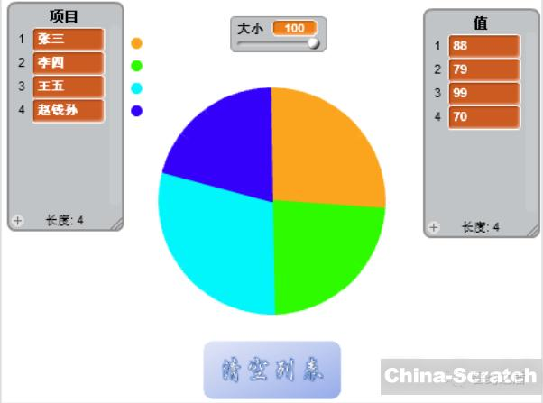 https://cdn.china-scratch.com/timg/191211/11002JC0-1.jpg