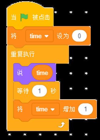 https://cdn.china-scratch.com/timg/191211/1124121264-7.jpg