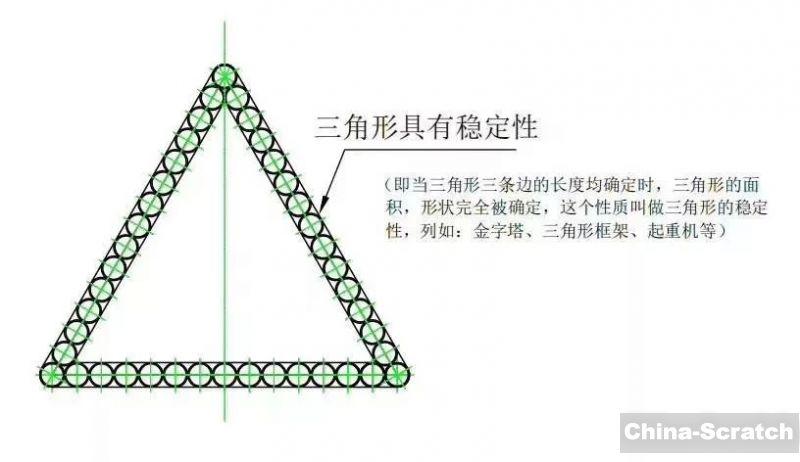 https://cdn.china-scratch.com/timg/191213/11000945C-5.jpg