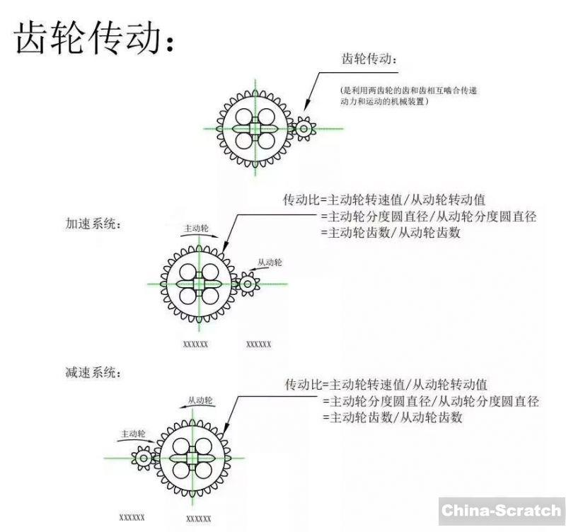 https://cdn.china-scratch.com/timg/191213/11000LX5-0.jpg
